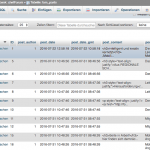 Die Einträge für die Posts in einer Tabelle der mySQL-Datenbank